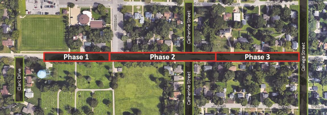 Street Construction for Phase 1, 2, and 3